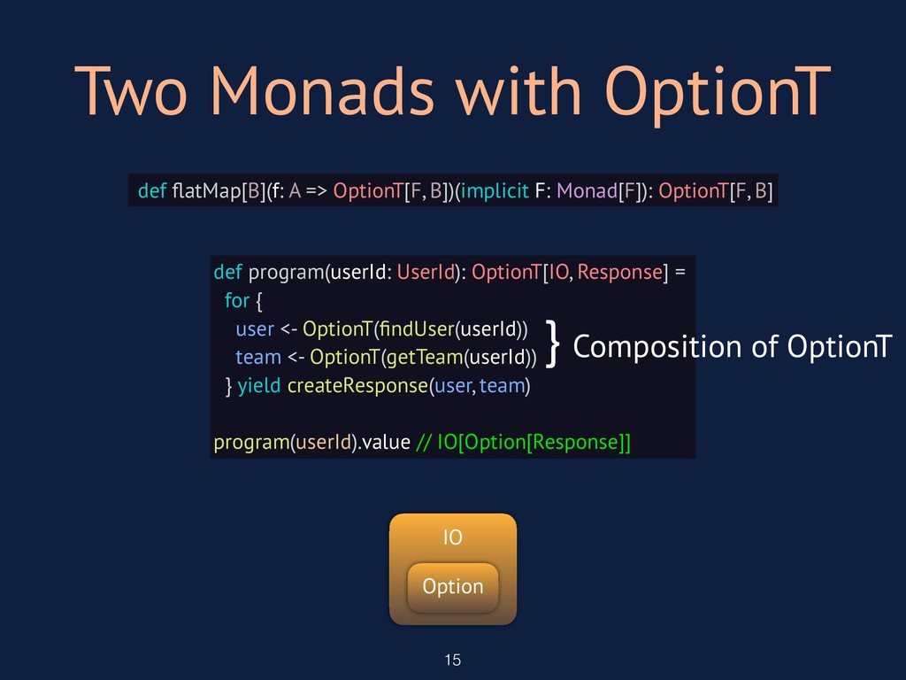 Two Monads with OptionT 15 def program(userId: ...