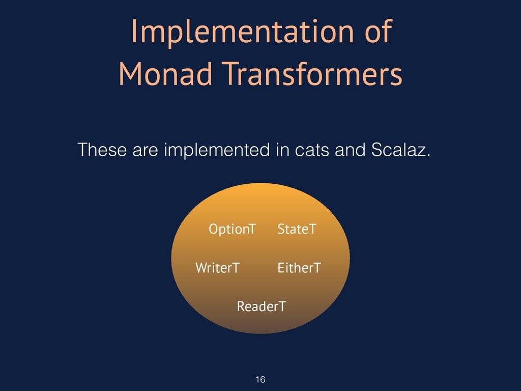 Implementation of Monad Transformers 16 OptionT...