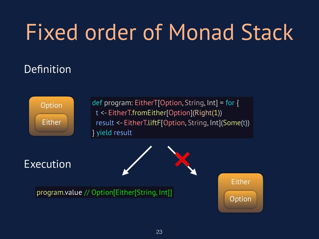 Fixed order of Monad Stack 23 program.value // ...