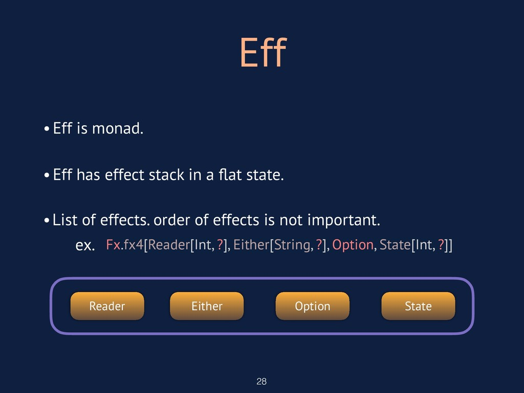 Eff 28 Option State •Eff is monad. •Eff has eff...