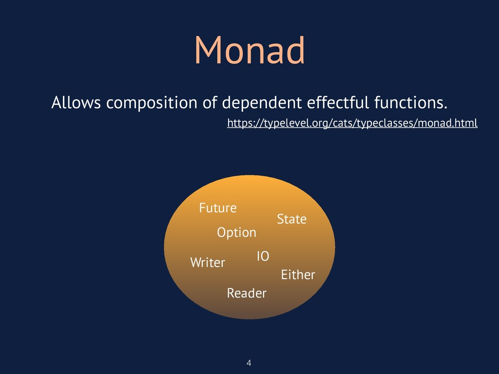 Monad 4 Allows composition of dependent effectf...