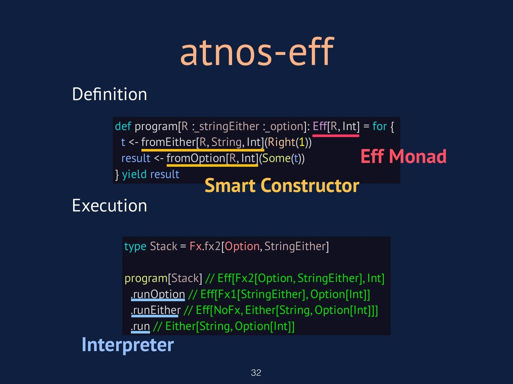 atnos-eff 32 Definition Execution def program[R ...