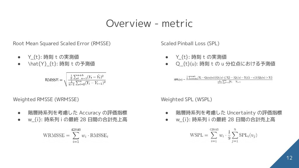 Overview - metric 12 Root Mean Squared Scaled E...