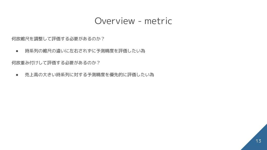 Difficulties - zero-inflated data 店舗・商品単位で見ると売上数の ...