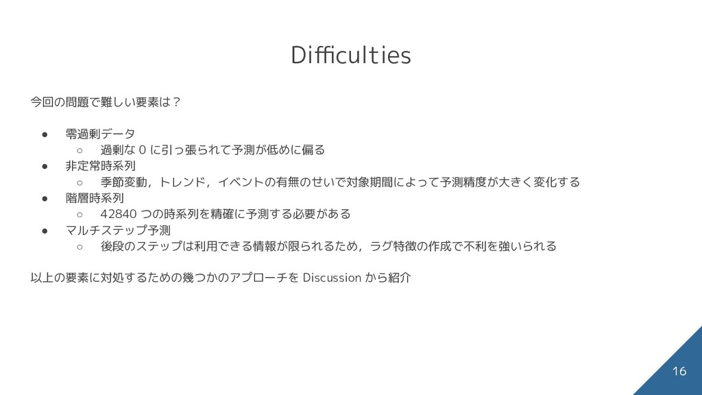 Difficulties - nonstationary time series 決定木に基づいた...