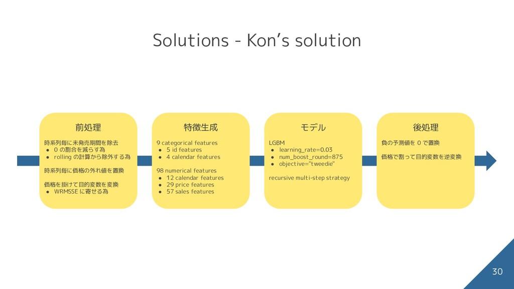 Solutions - Kon's solution ハイパパラメータを手動で探索(右図) ●...