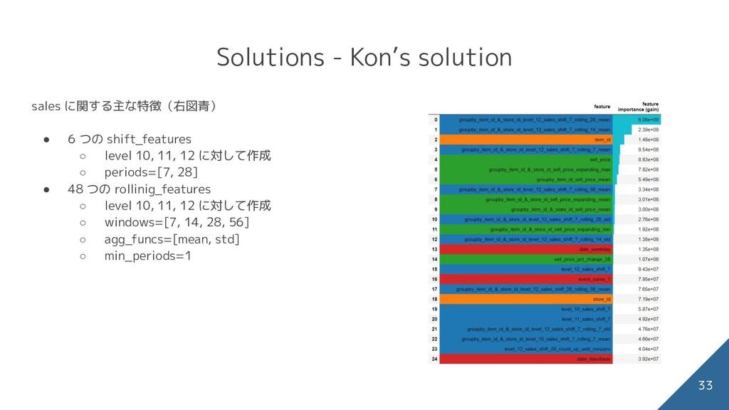 Discussion - ML vs statistics 19 つの統計モデルと 5 つの機...