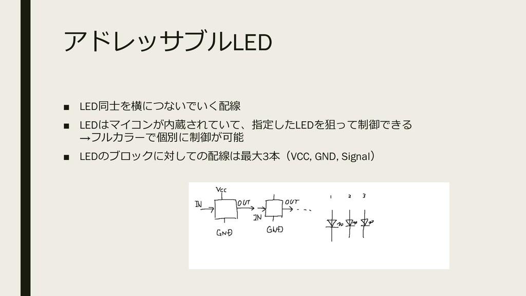 $ #LED ■ LED)2465 ■ LED!&,8 ...