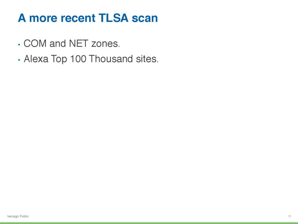 Verisign Public A more recent TLSA scan • COM ...