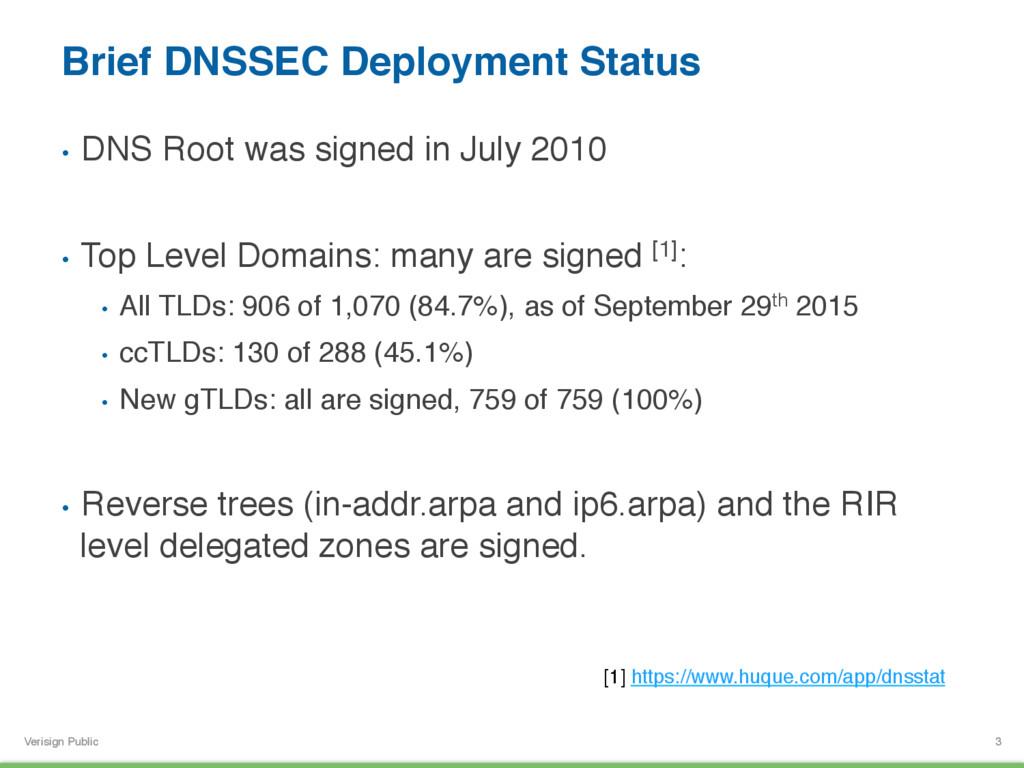 Verisign Public Brief DNSSEC Deployment Status ...
