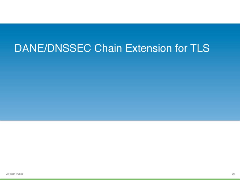 Verisign Public DANE/DNSSEC Chain Extension for...