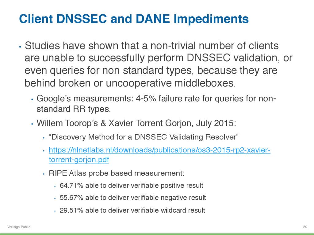 Verisign Public Client DNSSEC and DANE Impedime...
