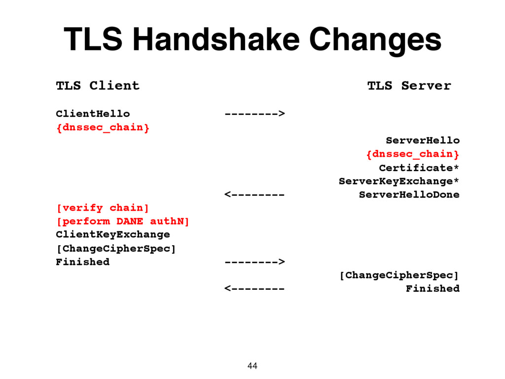 44 TLS Client TLS Server ClientHello --------> ...