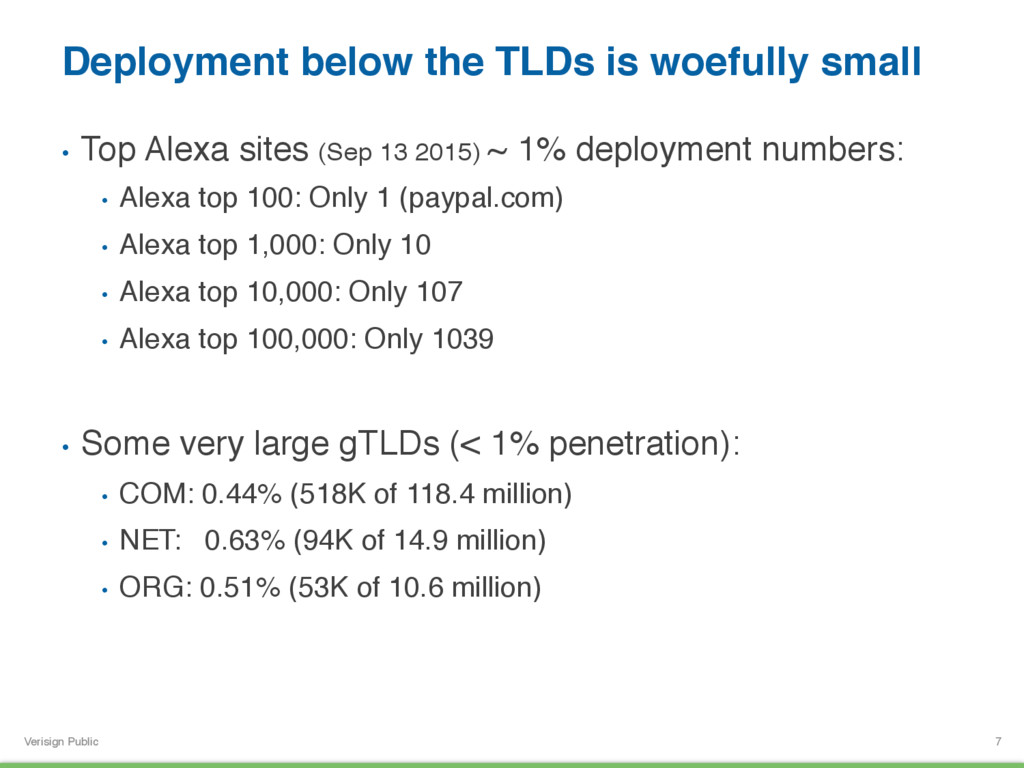 Verisign Public Deployment below the TLDs is wo...