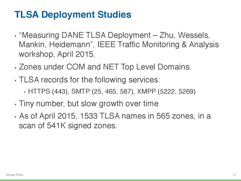"Verisign Public TLSA Deployment Studies • ""Mea..."