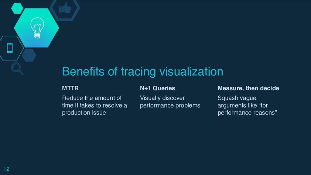 Benefits of tracing visualization MTT R  Reduce...