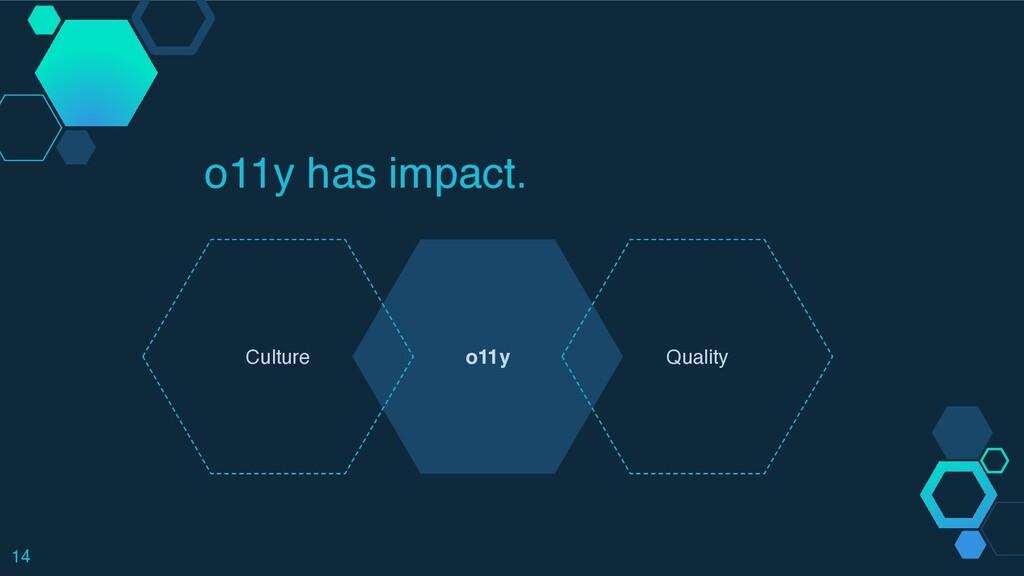 o11y o11y has impact. Culture Quality 14