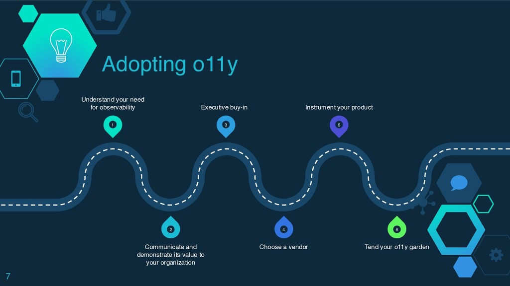 Adopting o11y 7 1 3 5 6 4 2 Understand your nee...