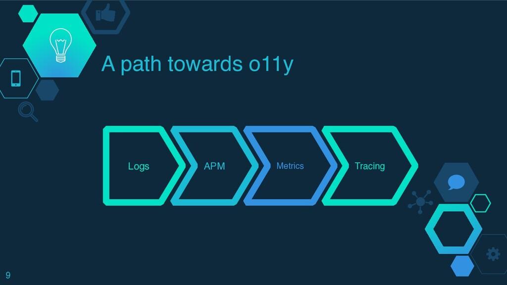 A path towards o11y Logs APM Metrics 9 Tracing
