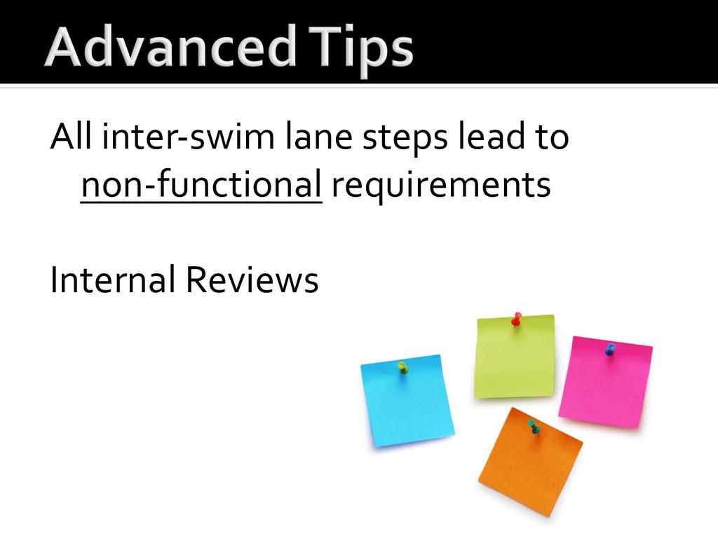 All inter-‐swim lane steps lead ...