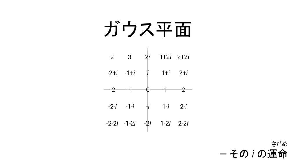 0 1 i -1 -i 1+i -1+i -1-i 1-i 2 2+i 2-i -2 -2+i...