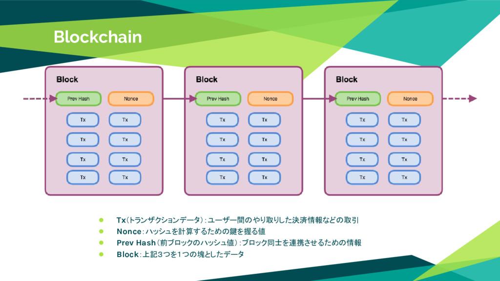 Blockchain ● Tx(トランザクションデータ):ユーザー間のやり取りした決済情報など...