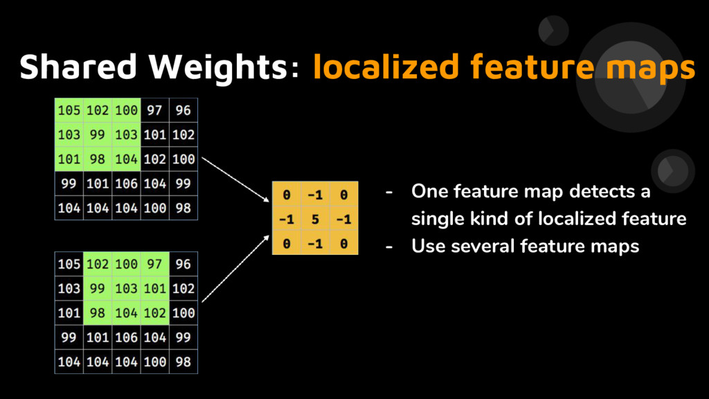 Shared Weights: localized feature maps - One fe...