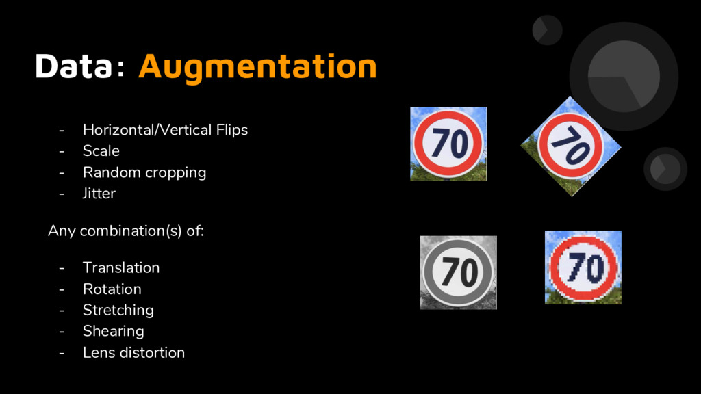 Data: Augmentation - Horizontal/Vertical Flips ...