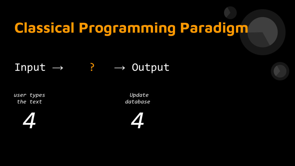 Classical Programming Paradigm Input → ? → Outp...