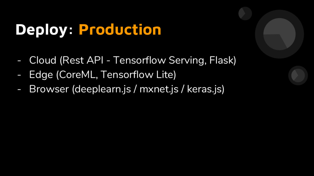 Deploy: Production - Cloud (Rest API - Tensorfl...