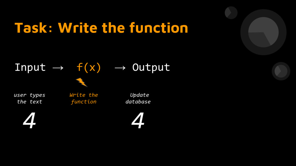 Task: Write the function Input → f(x) → Output ...