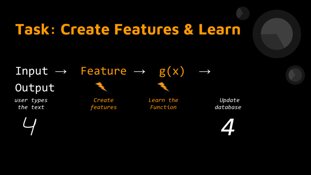 Task: Create Features & Learn Input → Feature →...