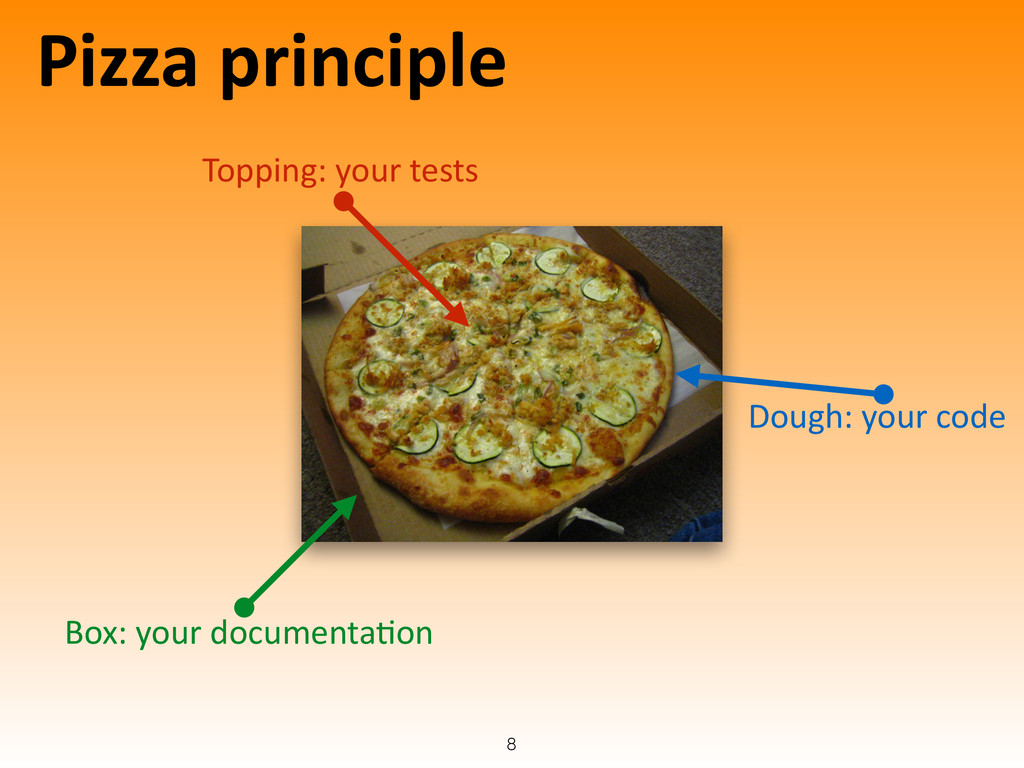 Pizza	