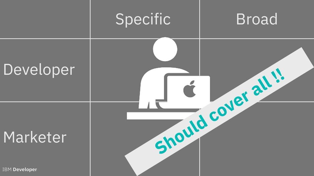 Specific Broad Developer Marketer Should cover ...