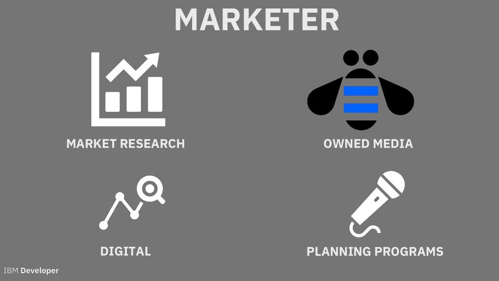 MARKET RESEARCH OWNED MEDIA DIGITAL PLANNING PR...