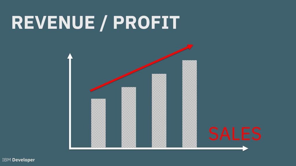 REVENUE / PROFIT SALES