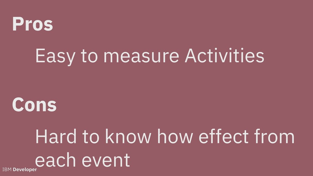 Pros Cons Easy to measure Activities Hard to kn...
