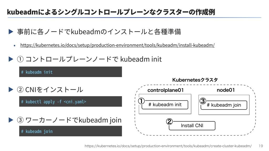 kubeadmによるシングルコントロールプレーンなクラスターの作成例 ▶ 事前に各ノードでku...