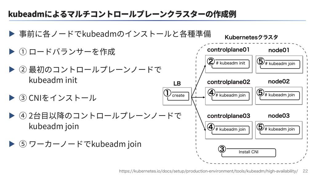 kubeadmによるマルチコントロールプレーンクラスターの作成例  IUUQTLVC...