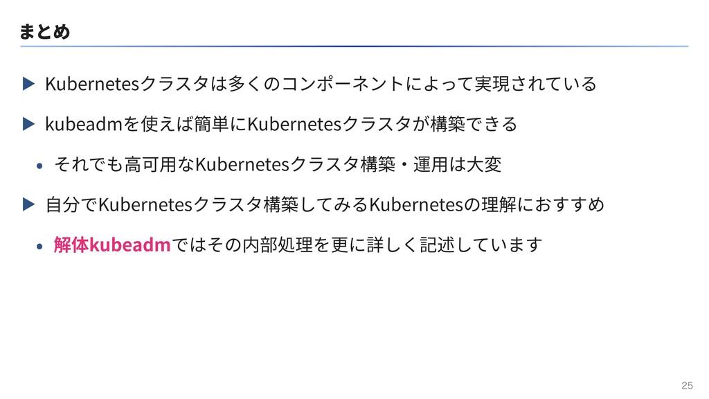 まとめ ▶ Kubernetesクラスタは多くのコンポーネントによって実現されている ▶ ku...