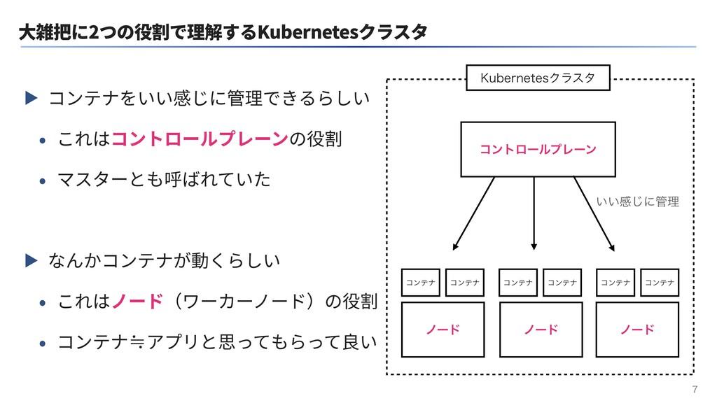 ⼤雑把に2つの役割で理解するKubernetesクラスタ ▶ コンテナをいい感じに管理できるら...
