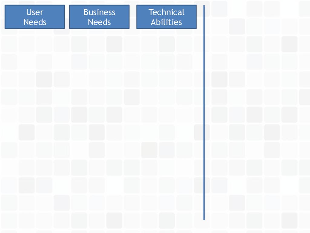 User  Needs Business Needs Technical Abilities