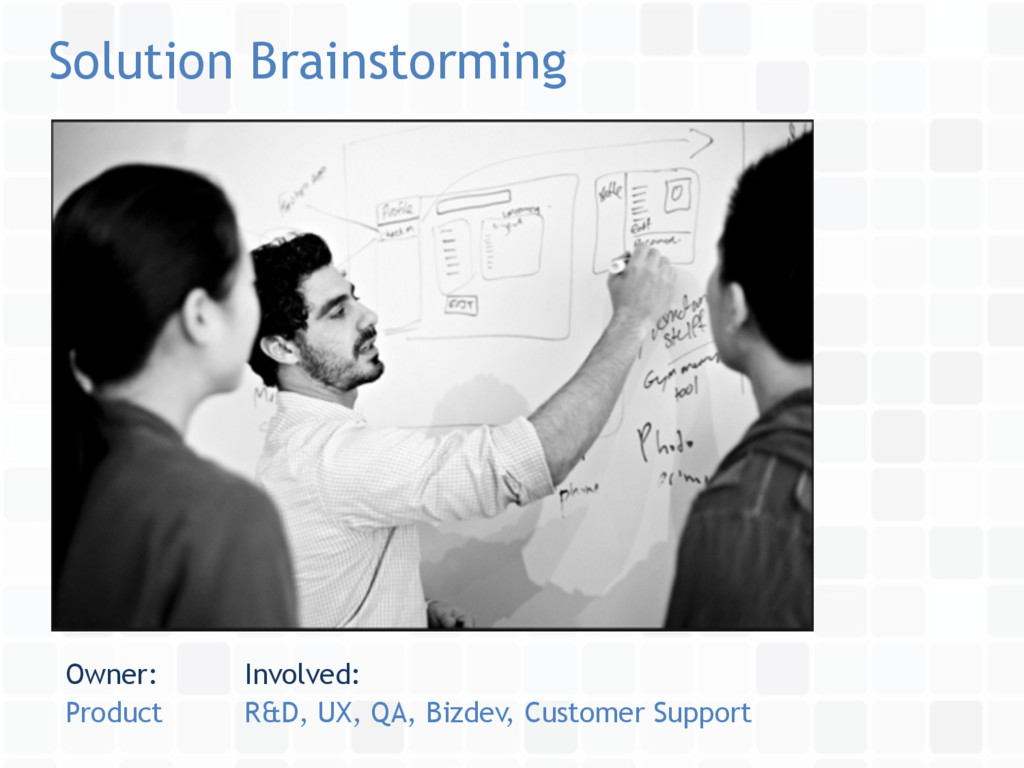Solution Brainstorming Owner: Product Involved:...