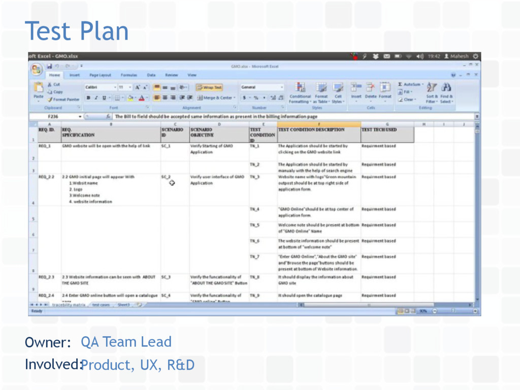 Test Plan Owner: QA Team Lead Involved: Product...