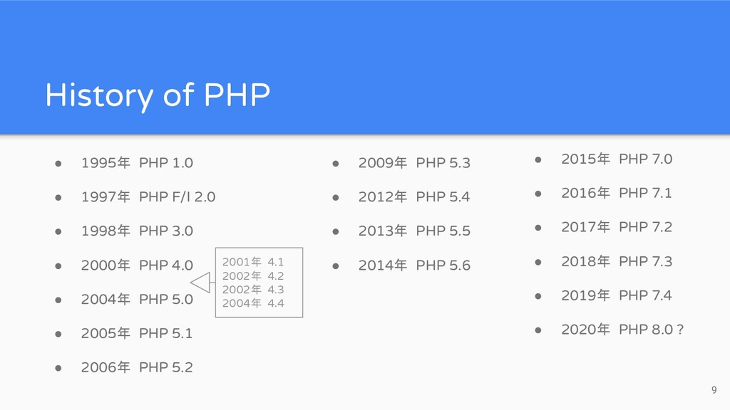 History of PHP ● 1995年 PHP 1.0 ● 1997年 PHP F/I ...