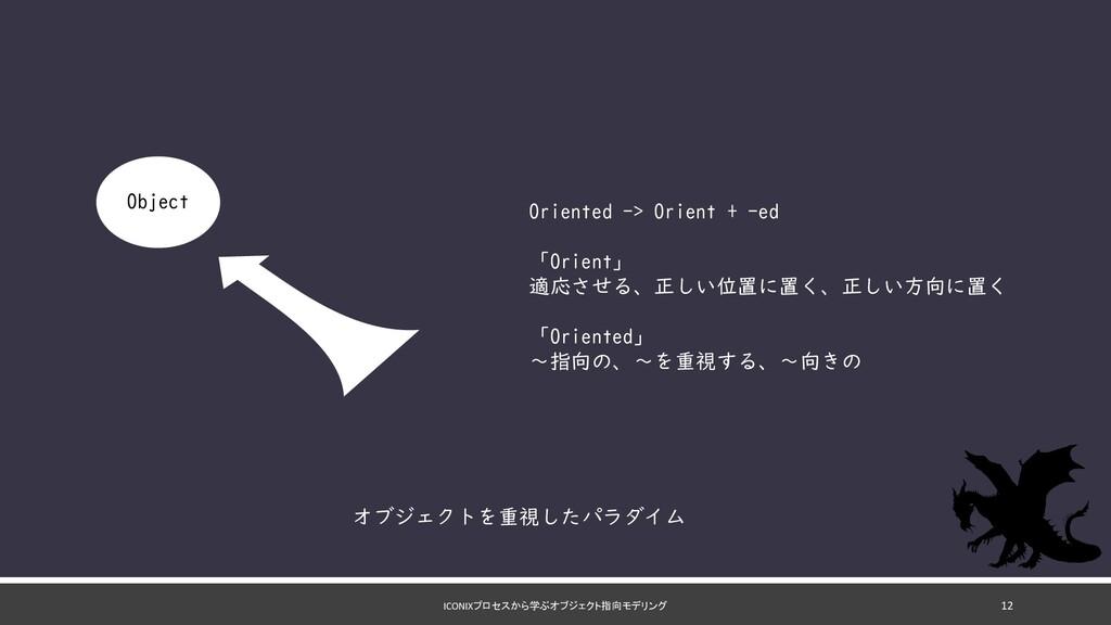 ICONIXプロセスから学ぶオブジェクト指向モデリング Object Oriented -> ...
