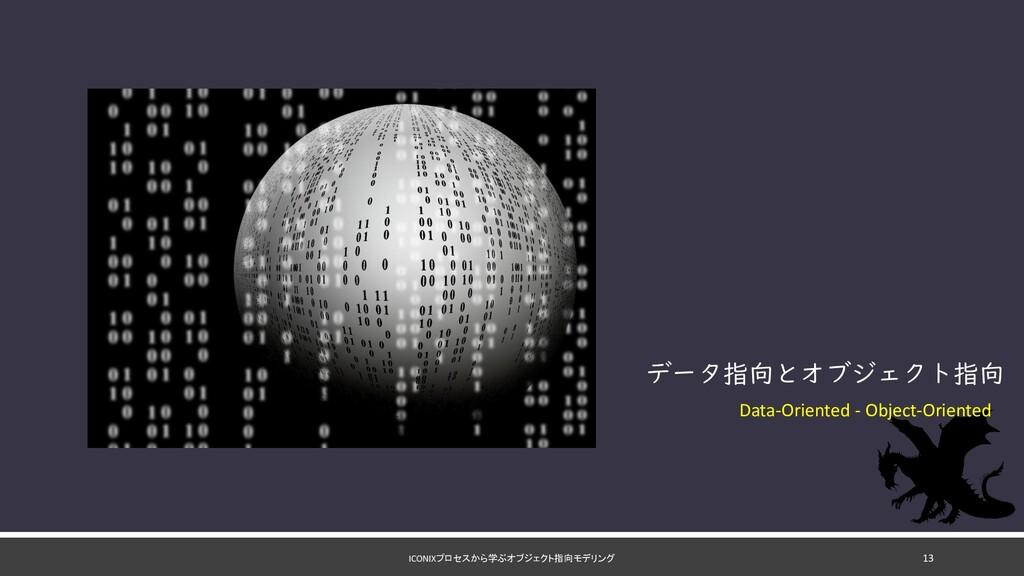 ICONIXプロセスから学ぶオブジェクト指向モデリング データ指向とオブジェクト指向 Data...