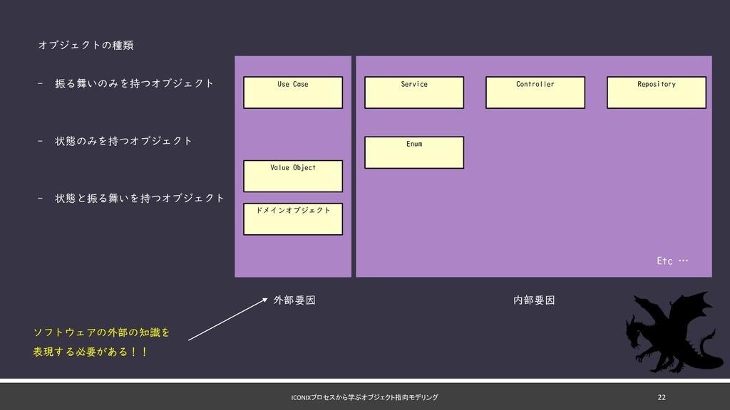 ICONIXプロセスから学ぶオブジェクト指向モデリング オブジェクトの種類 - 振る舞いのみを...