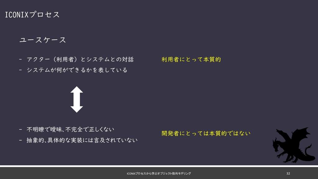 ICONIXプロセスから学ぶオブジェクト指向モデリング ICONIXプロセス ユースケース -...