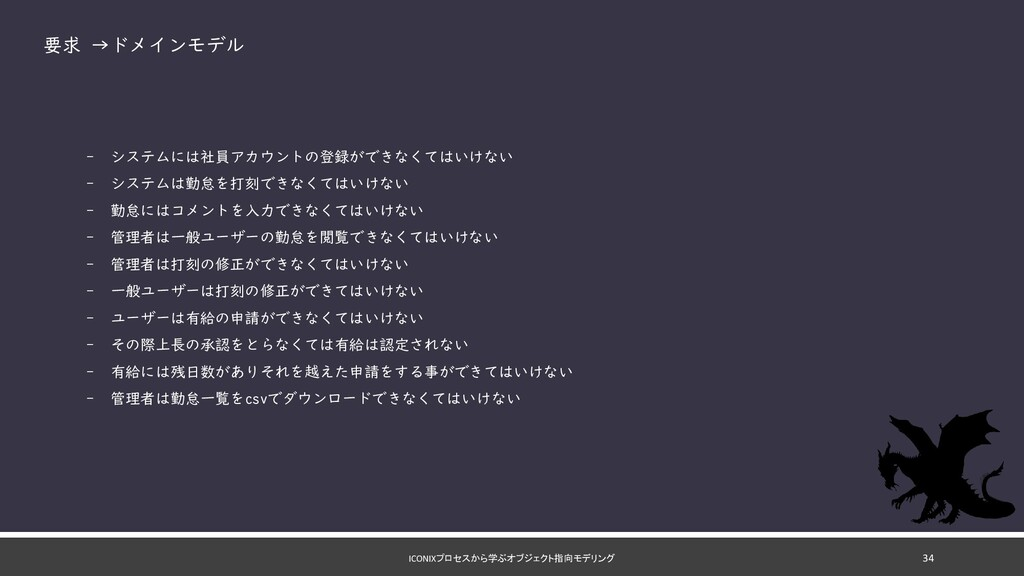 ICONIXプロセスから学ぶオブジェクト指向モデリング 要求 →ドメインモデル - システムに...